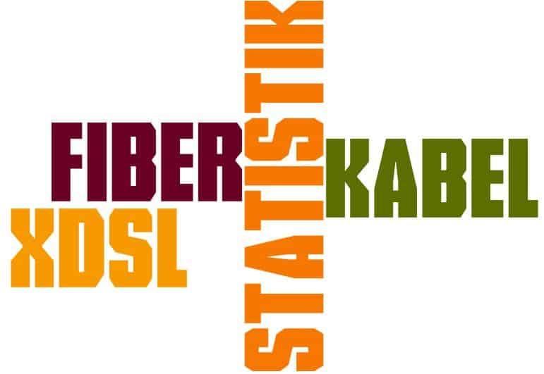 Statistik kabeltv